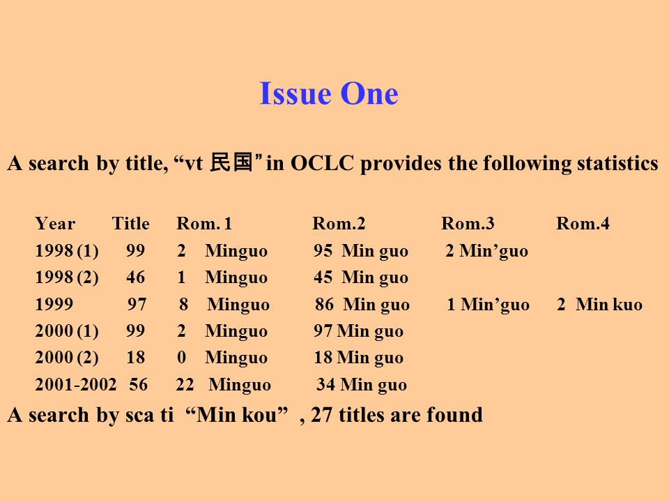 Issue One A search by title, vt 民国 in OCLC provides the following statistics.