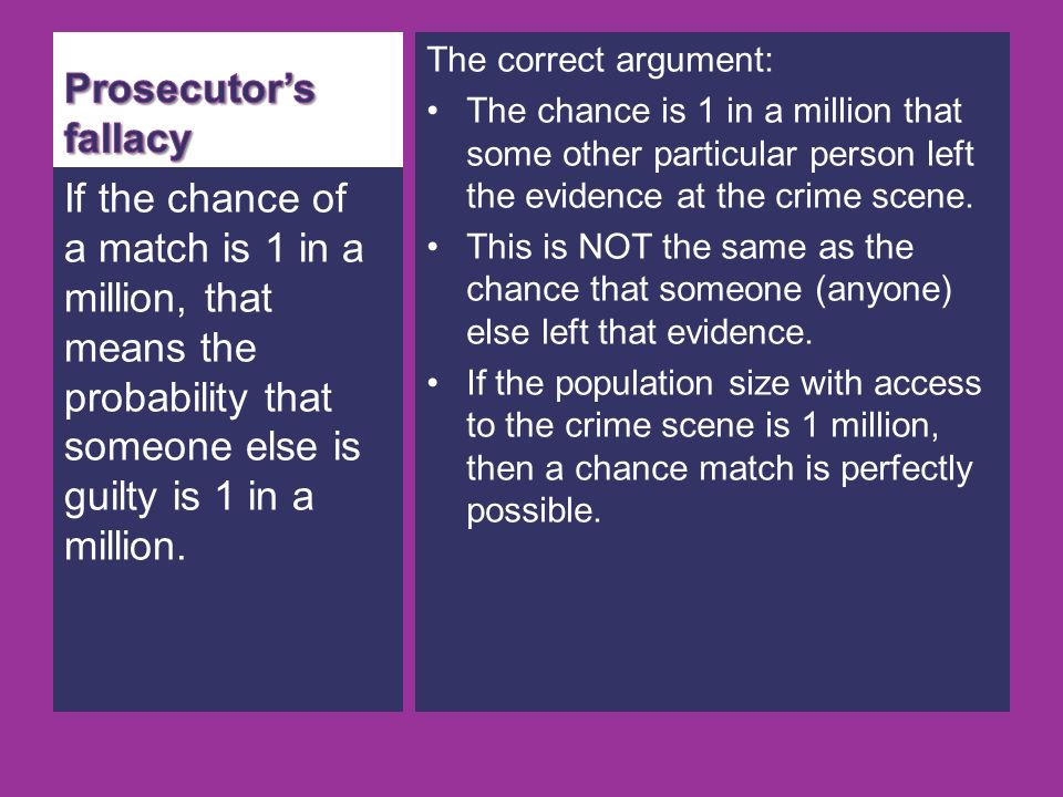 Prosecutor's fallacy The correct argument: The chance is 1 in a million that some other particular person left the evidence at the crime scene.
