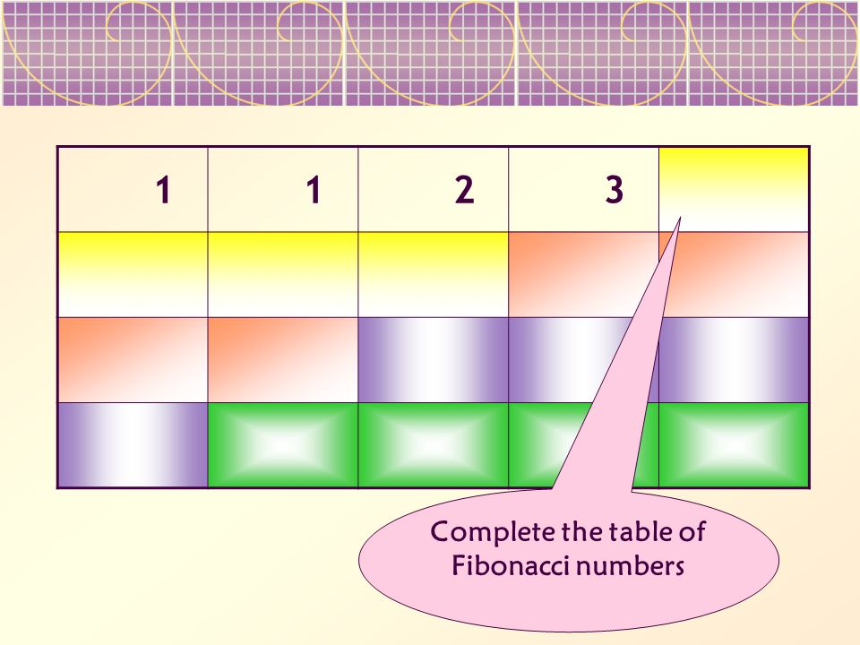 Complete the table of Fibonacci numbers