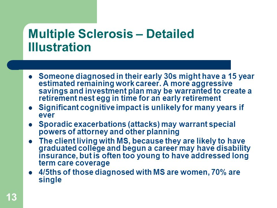 Multiple Sclerosis – Detailed Illustration