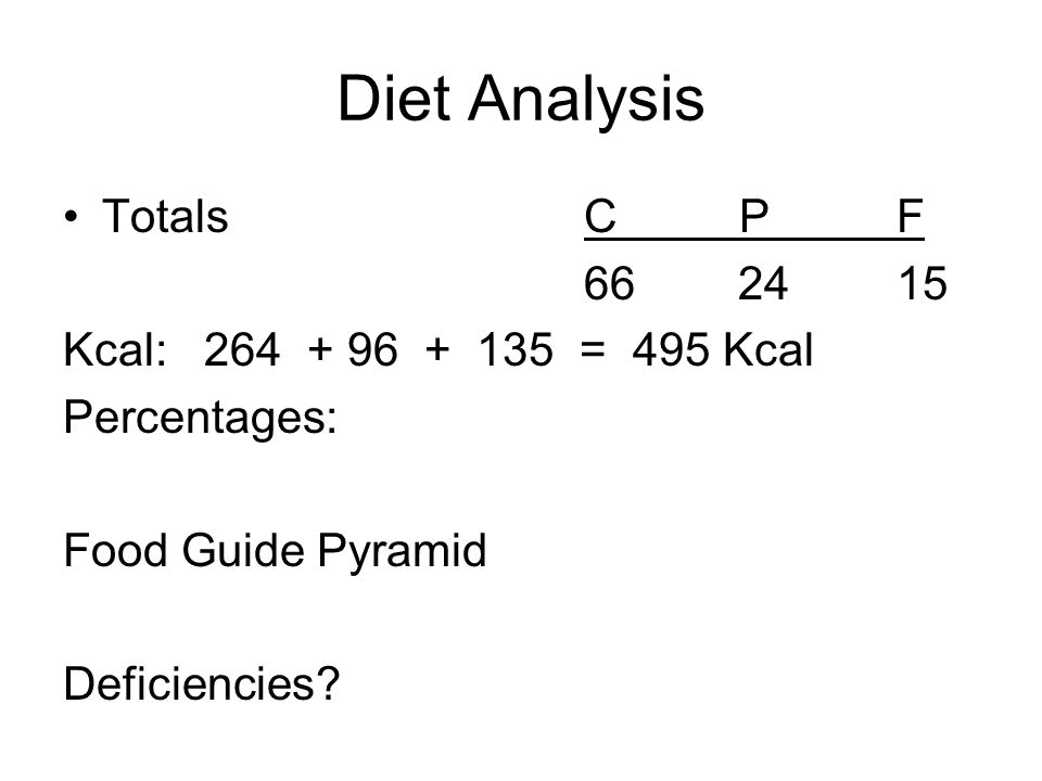 Diet Analysis Totals C P F 66 24 15 Kcal: 264 + 96 + 135 = 495 Kcal