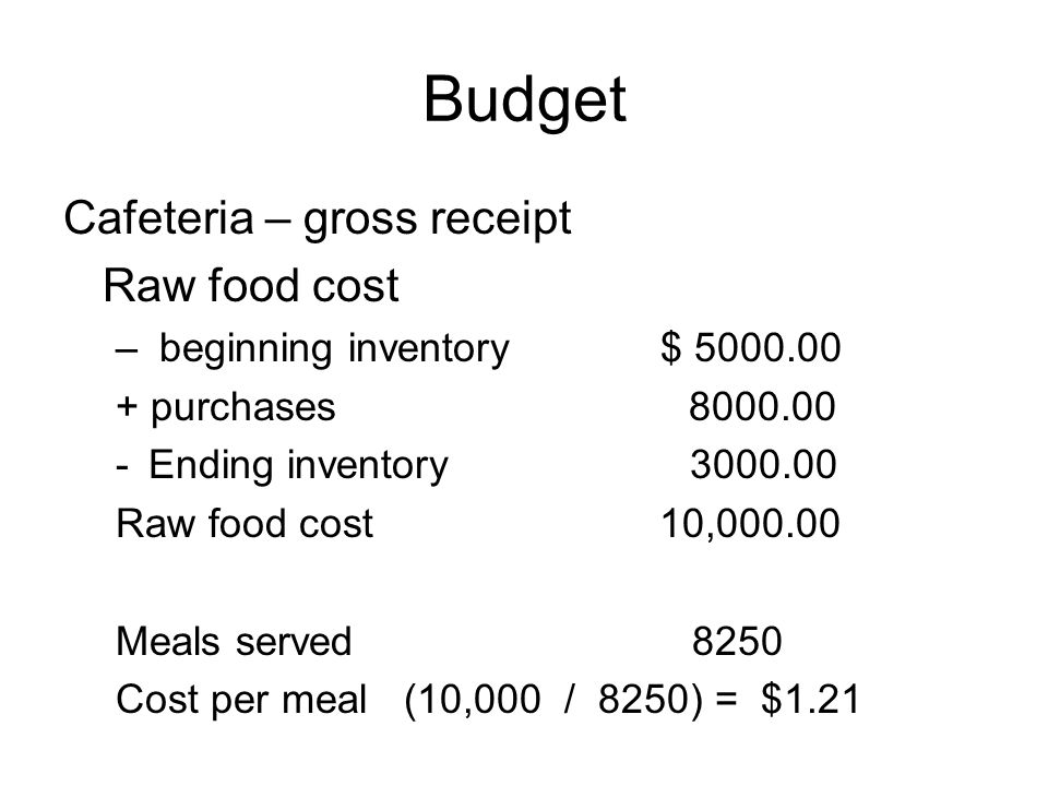 Budget Cafeteria – gross receipt Raw food cost