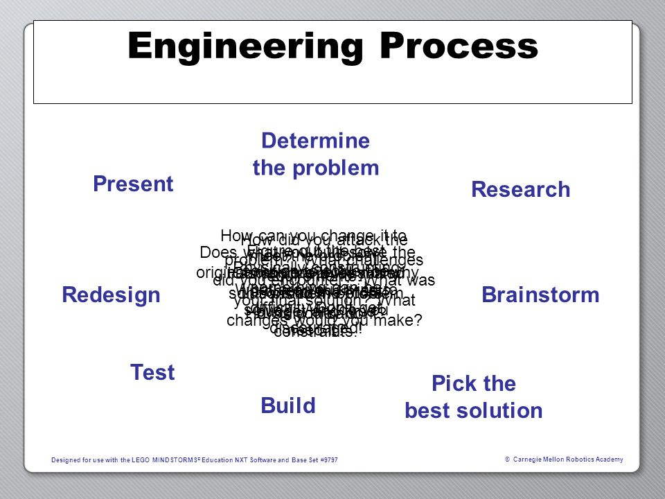 Engineering Process Determine the problem Present Research Redesign