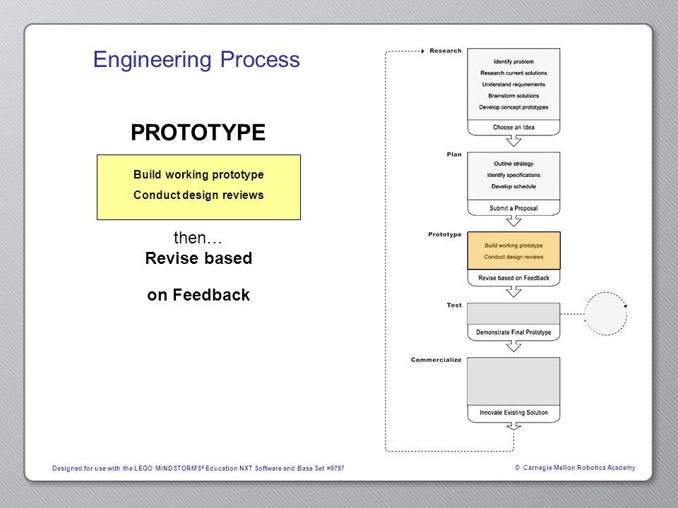 Build working prototype