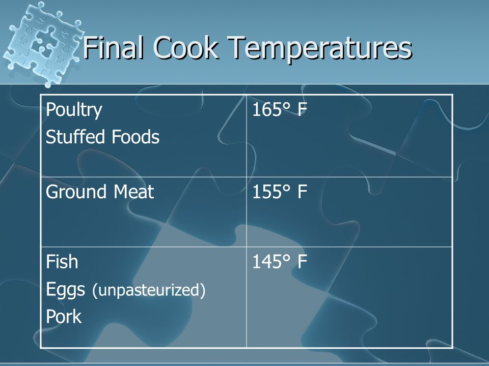 Final Cook Temperatures