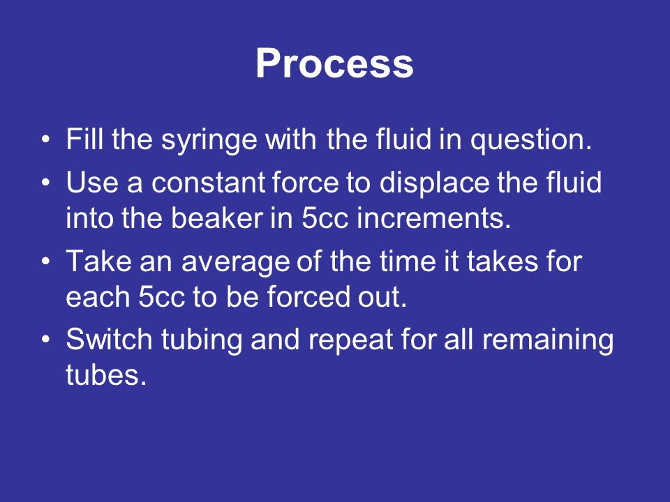 Process Fill the syringe with the fluid in question.