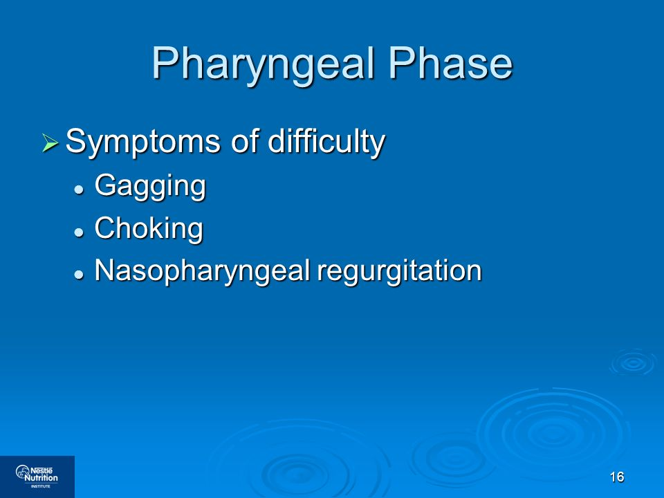 Pharyngeal Phase Symptoms of difficulty Gagging Choking