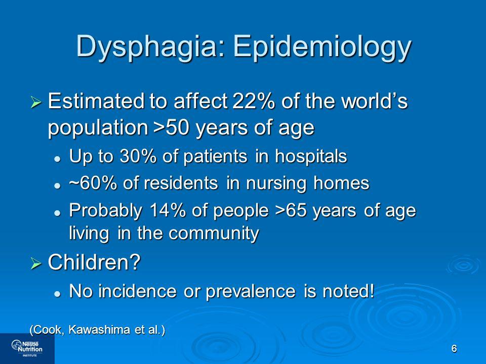 Dysphagia: Epidemiology