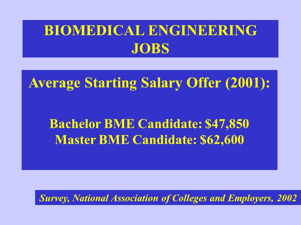 BIOMEDICAL ENGINEERING JOBS