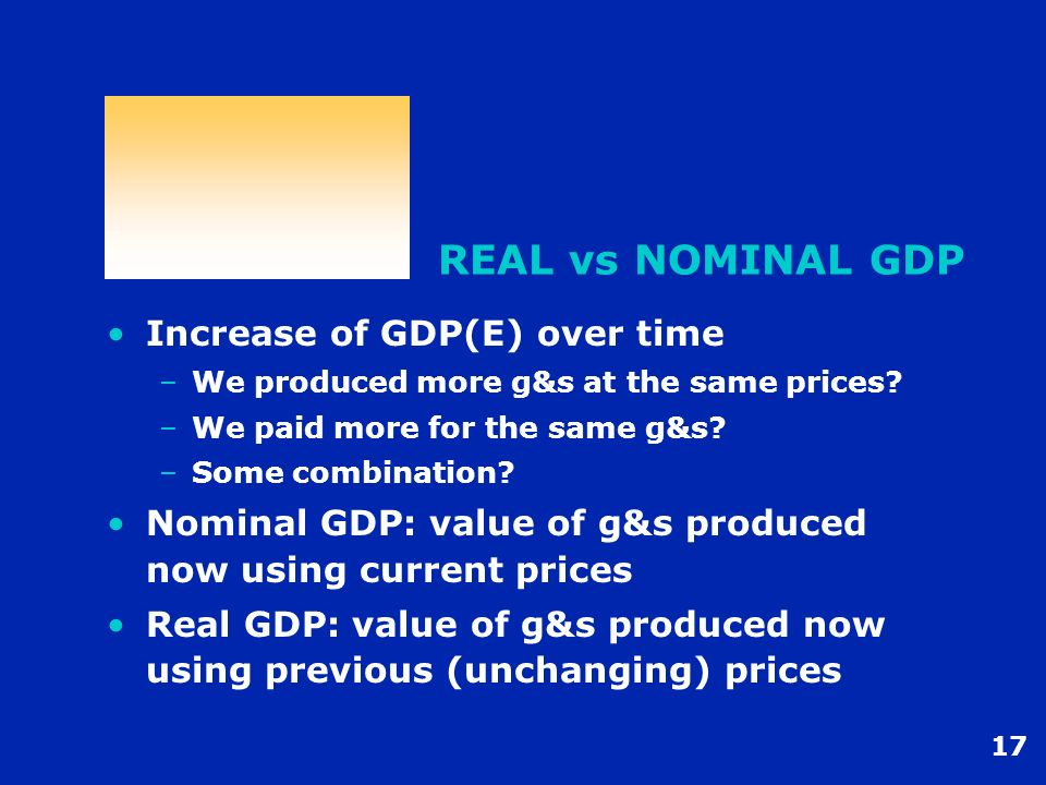 REAL vs NOMINAL GDP Increase of GDP(E) over time