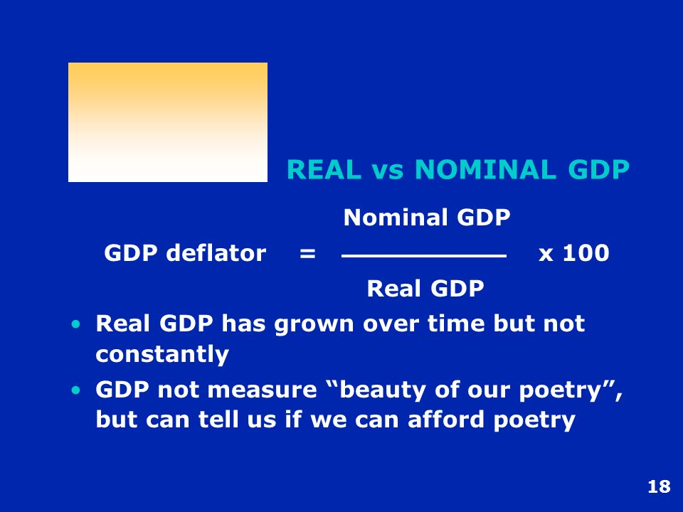 REAL vs NOMINAL GDP Nominal GDP GDP deflator = x 100 Real GDP