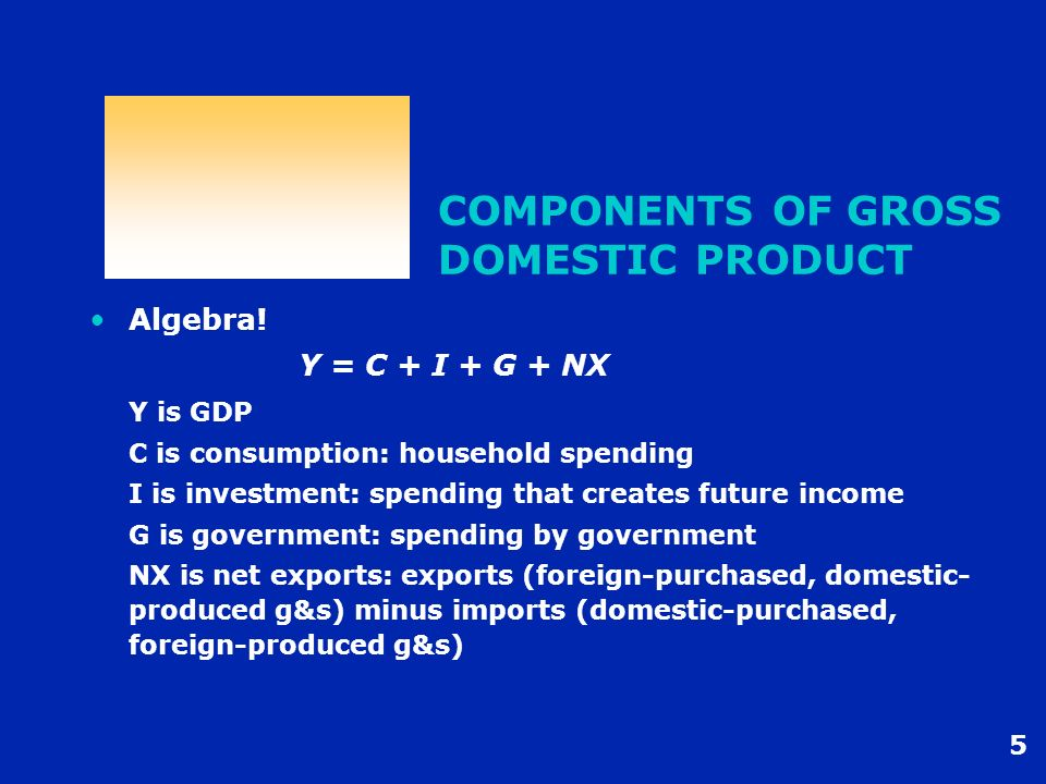 COMPONENTS OF GROSS DOMESTIC PRODUCT