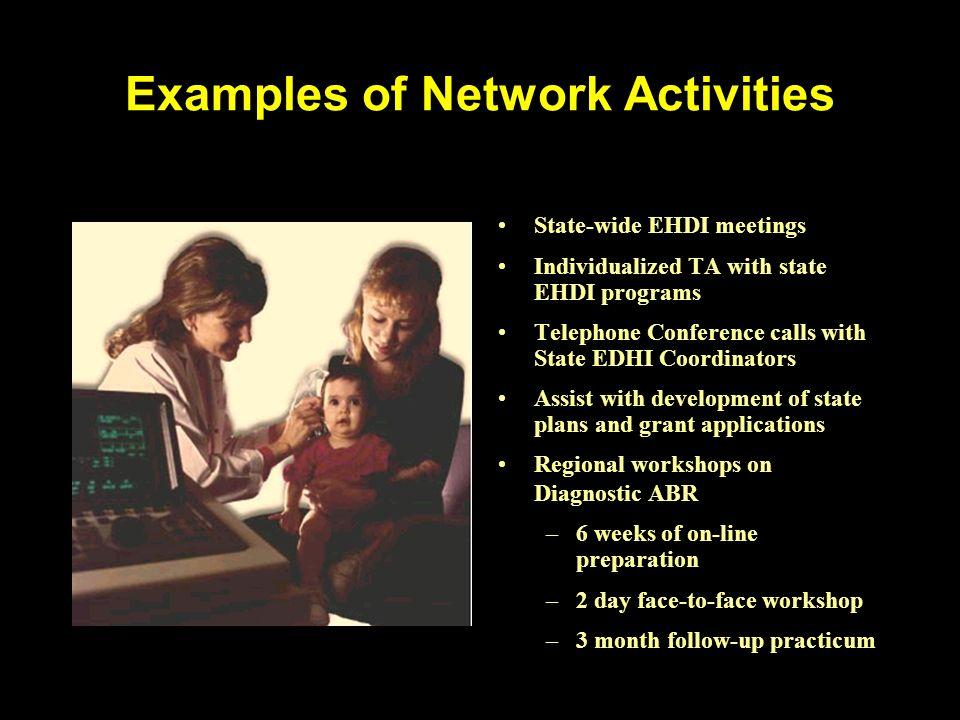 Examples of Network Activities