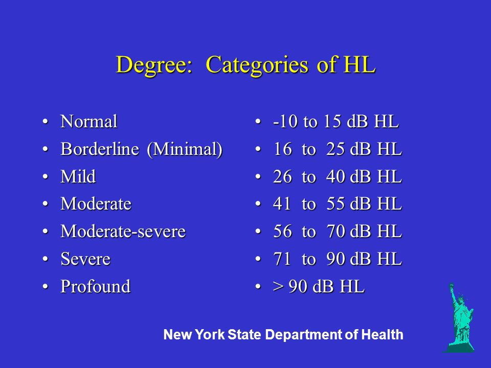Degree: Categories of HL
