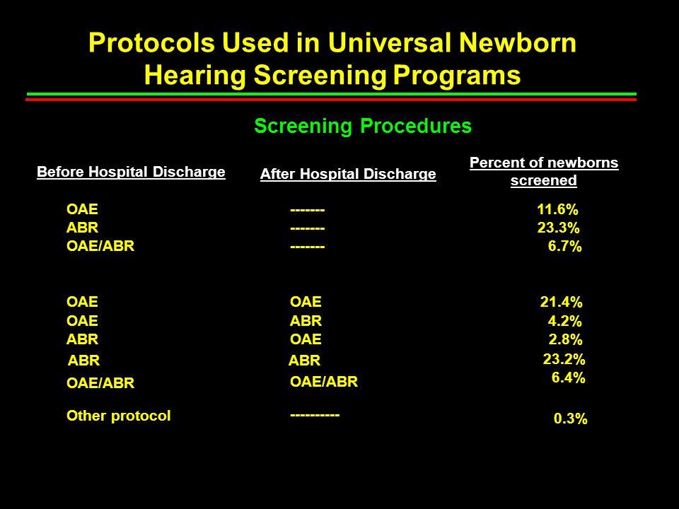 Protocols Used in Universal Newborn Hearing Screening Programs