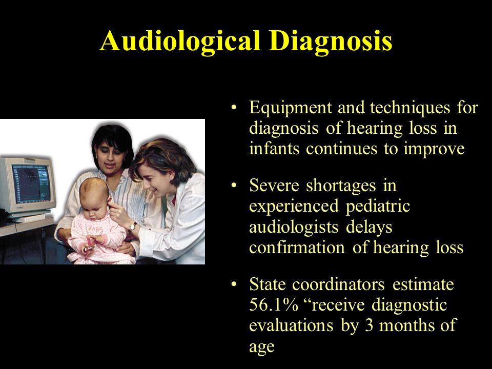 Audiological Diagnosis