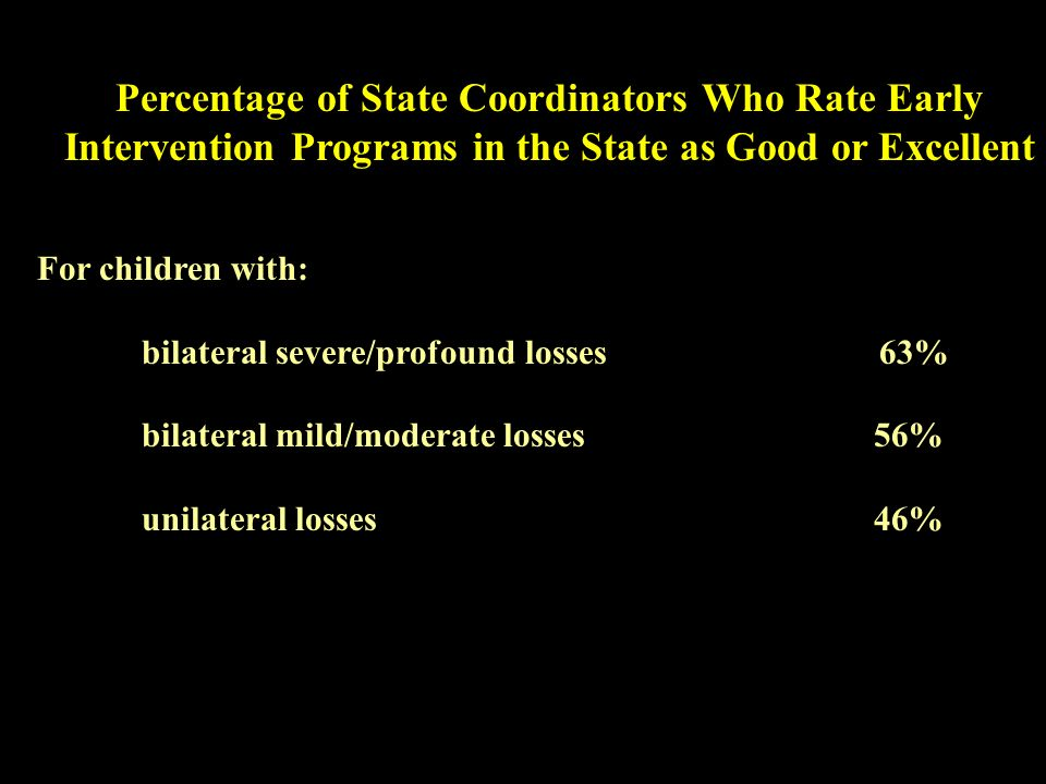 Percentage of State Coordinators Who Rate Early Intervention Programs in the State as Good or Excellent
