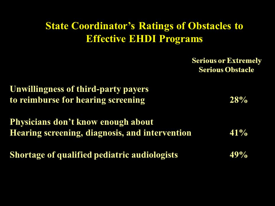 State Coordinator's Ratings of Obstacles to Effective EHDI Programs