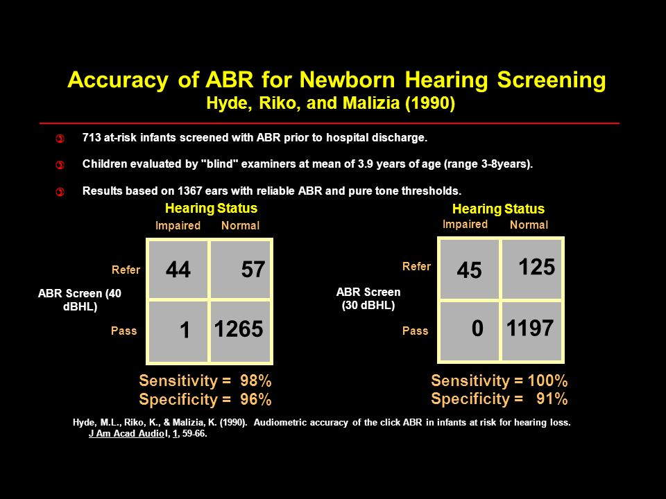 Accuracy of ABR for Newborn Hearing Screening