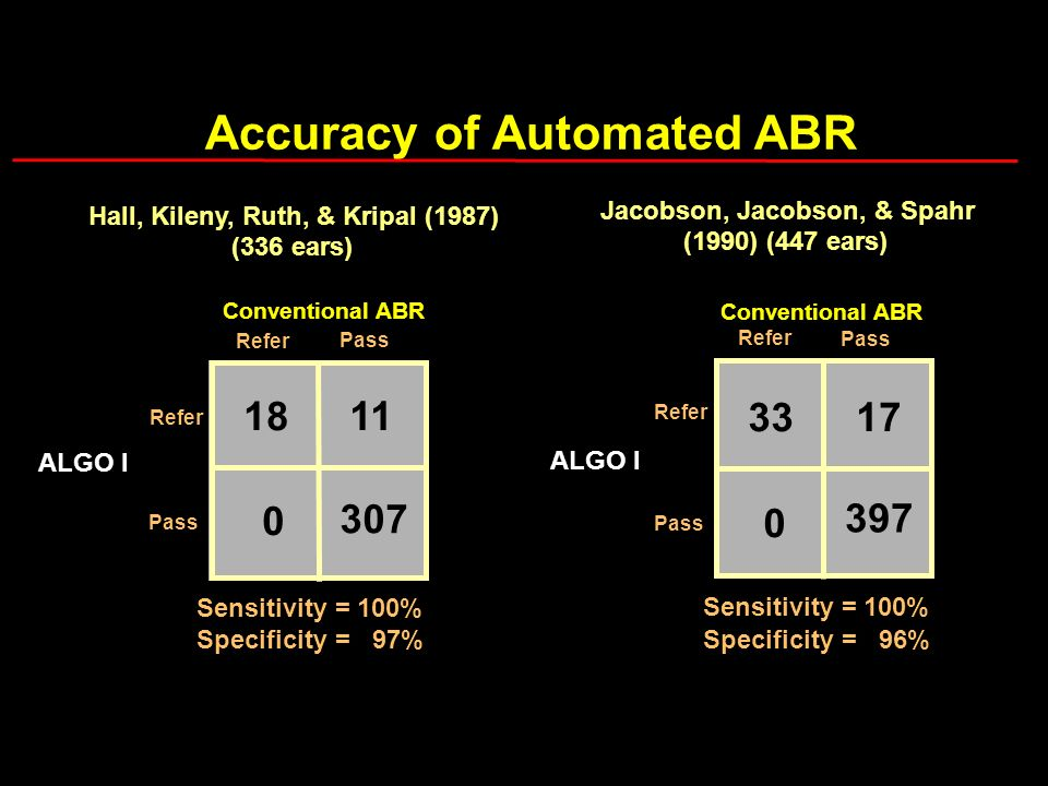 Accuracy of Automated ABR