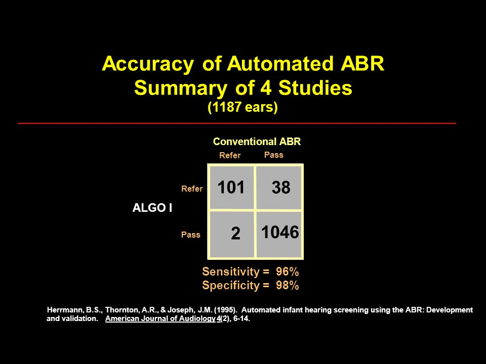 Accuracy of Automated ABR Summary of 4 Studies