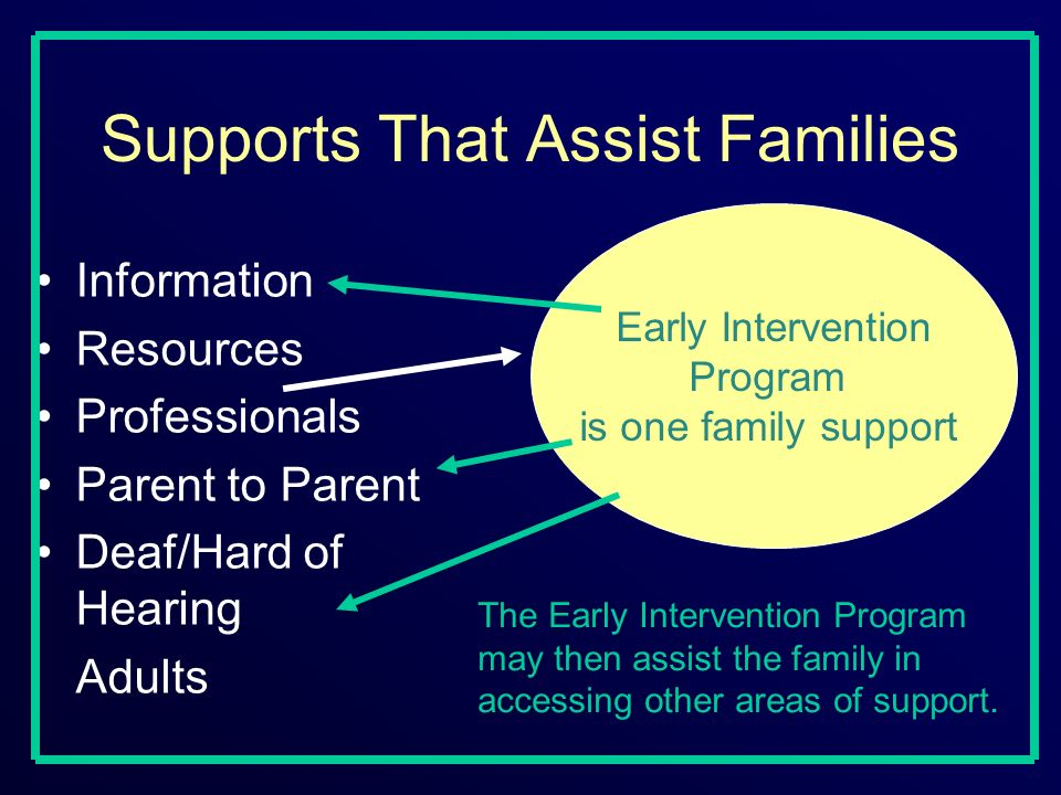 Supports That Assist Families