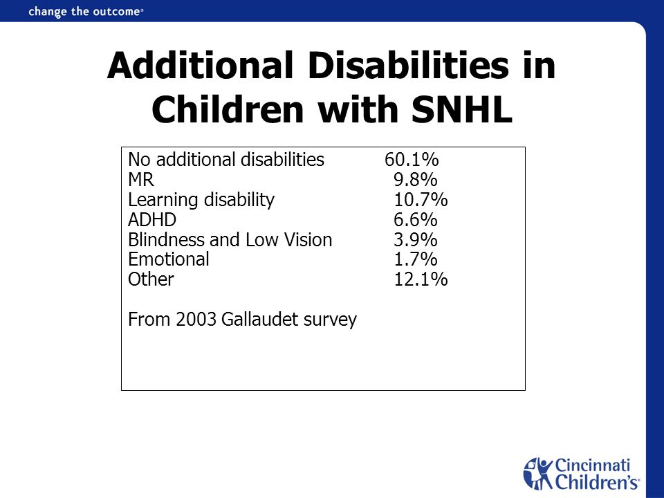 Additional Disabilities in Children with SNHL