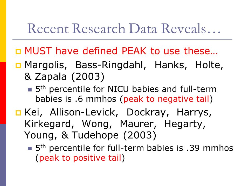 Recent Research Data Reveals…