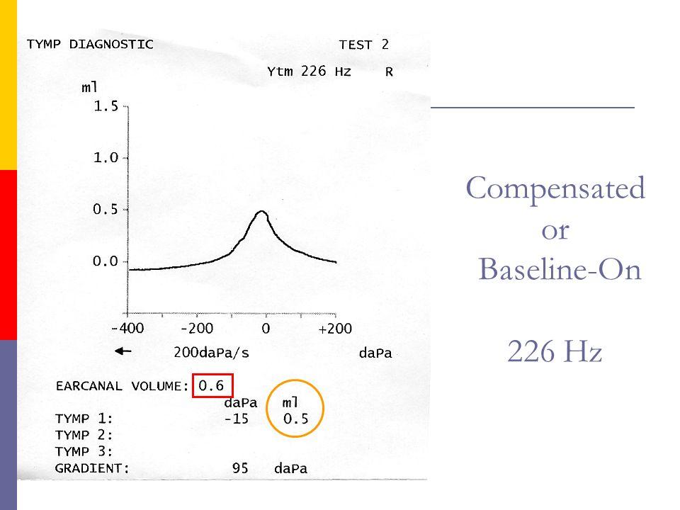Compensated or Baseline-On 226 Hz