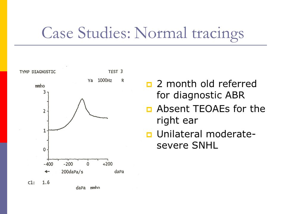 Case Studies: Normal tracings