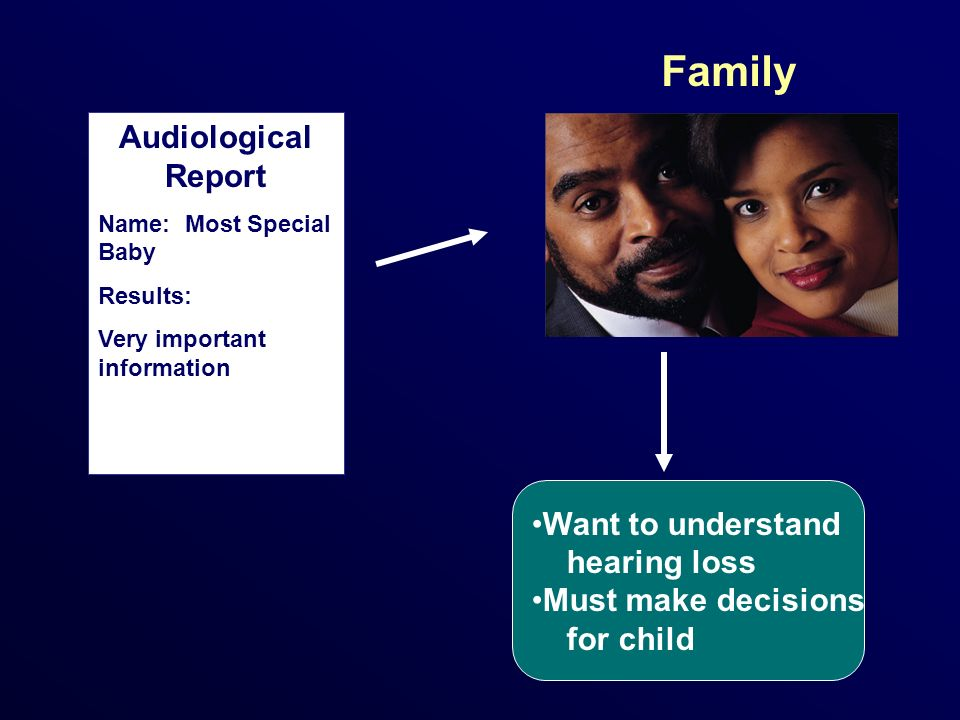 Family Audiological Report Want to understand hearing loss