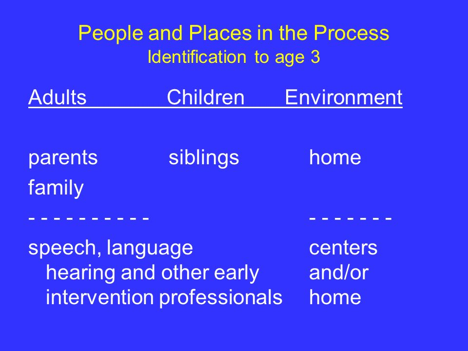 People and Places in the Process Identification to age 3