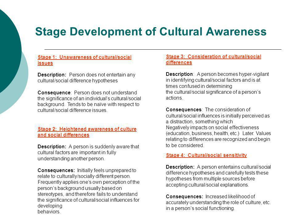 Stage Development of Cultural Awareness