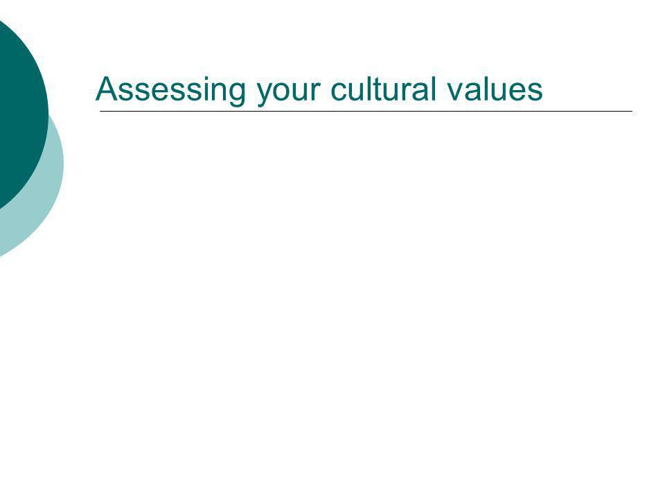 Assessing your cultural values