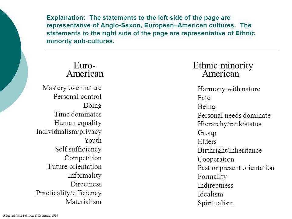 Euro- American Ethnic minority American Mastery over nature