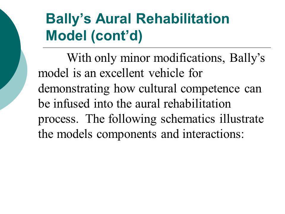Bally's Aural Rehabilitation Model (cont'd)