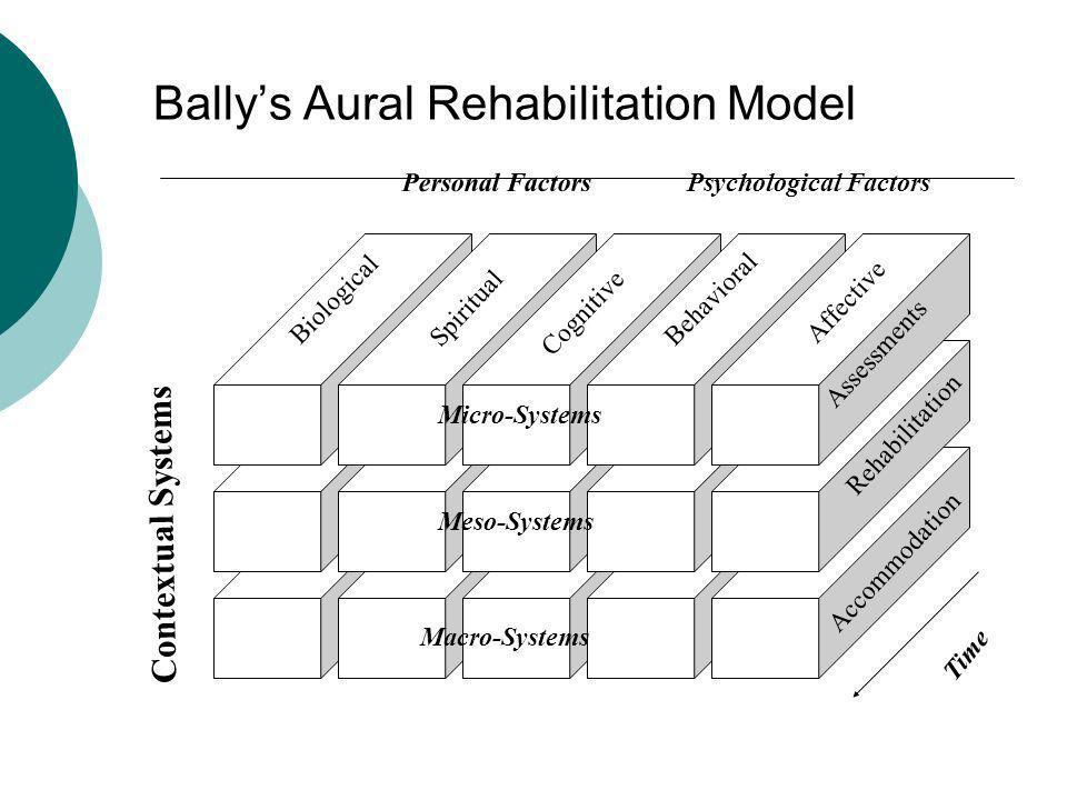 Bally's Aural Rehabilitation Model