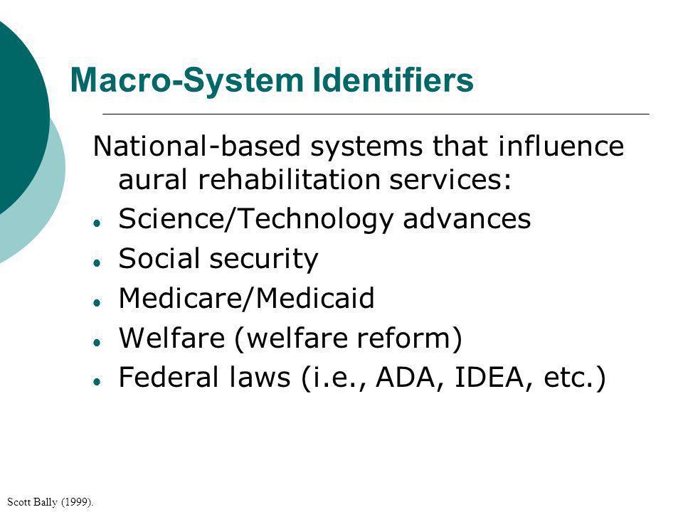 Macro-System Identifiers