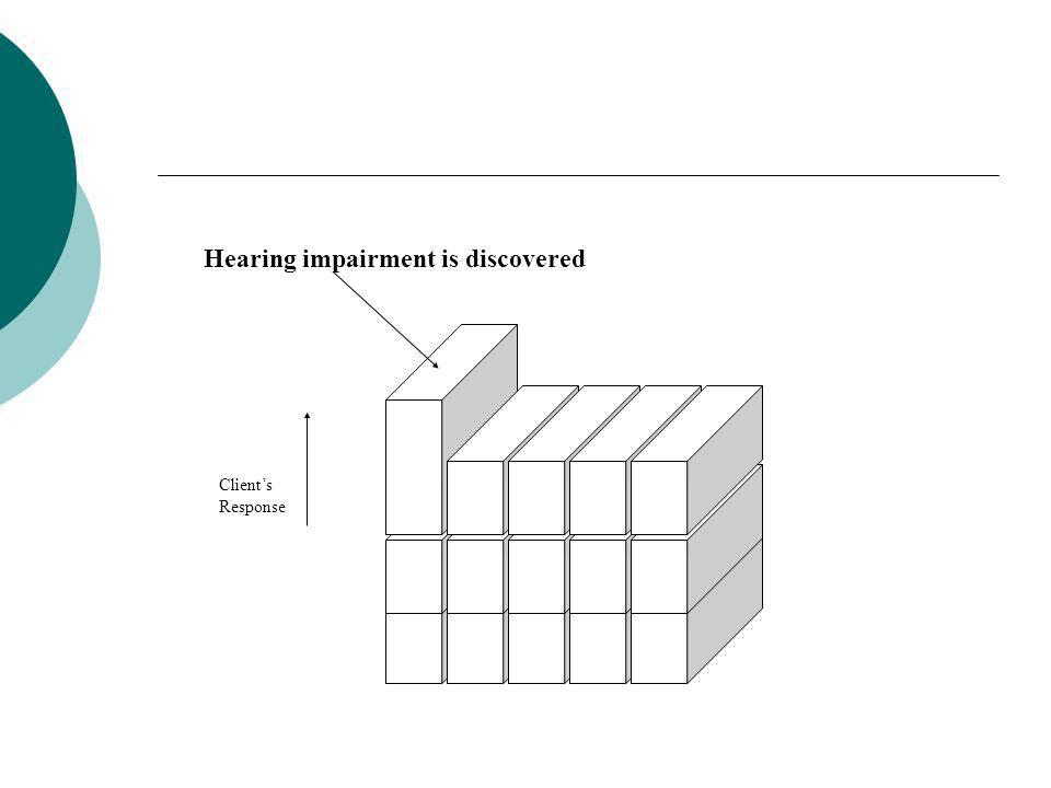Hearing impairment is discovered