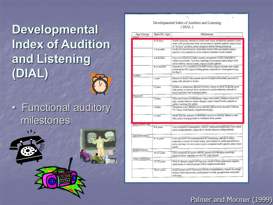 Developmental Index of Audition and Listening (DIAL)