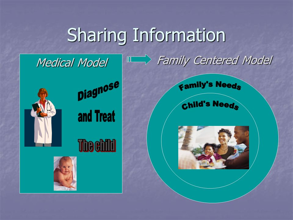 Sharing Information Family Centered Model Medical Model The child
