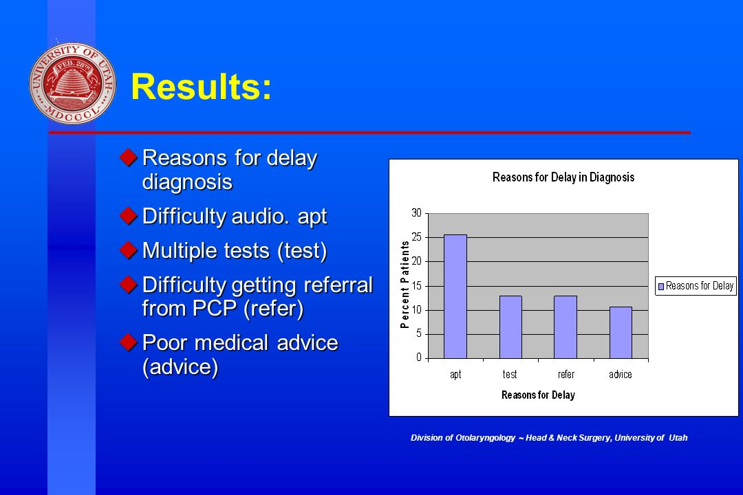 Results: Reasons for delay diagnosis Difficulty audio. apt
