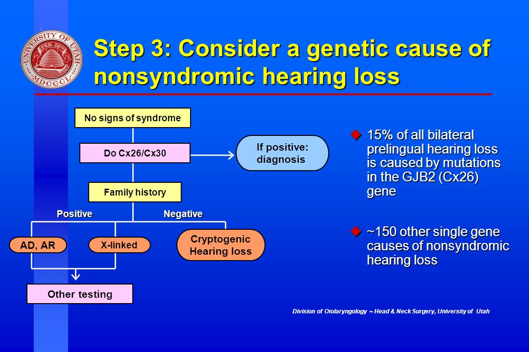 Step 3: Consider a genetic cause of nonsyndromic hearing loss