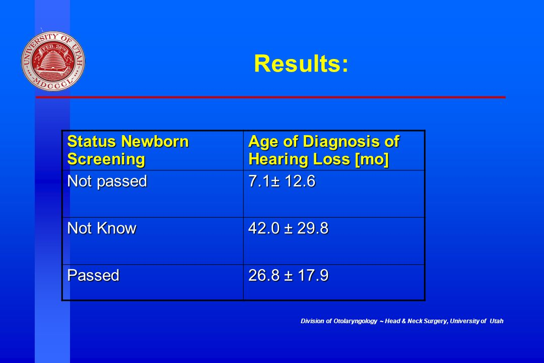 Results: Status Newborn Screening