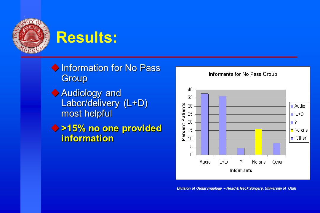 Results: Information for No Pass Group