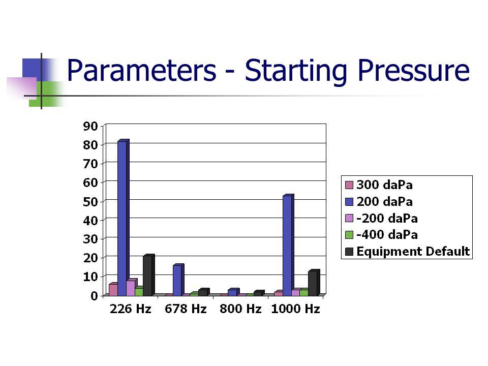 Parameters - Starting Pressure