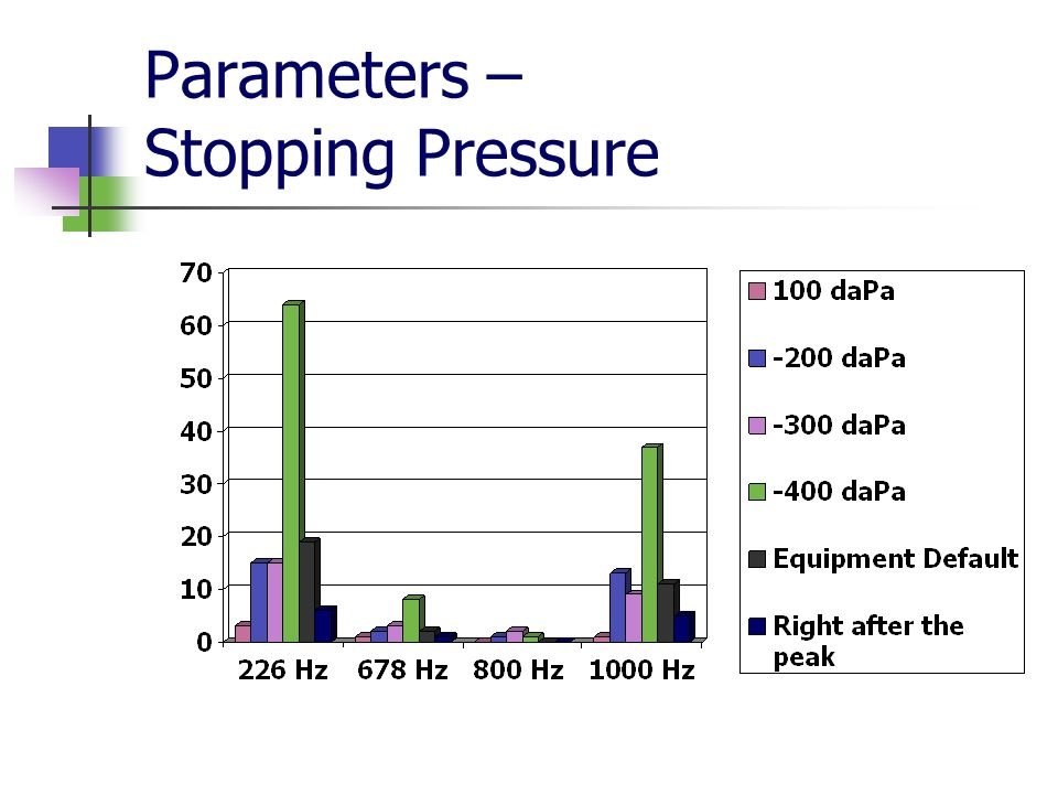 Parameters – Stopping Pressure