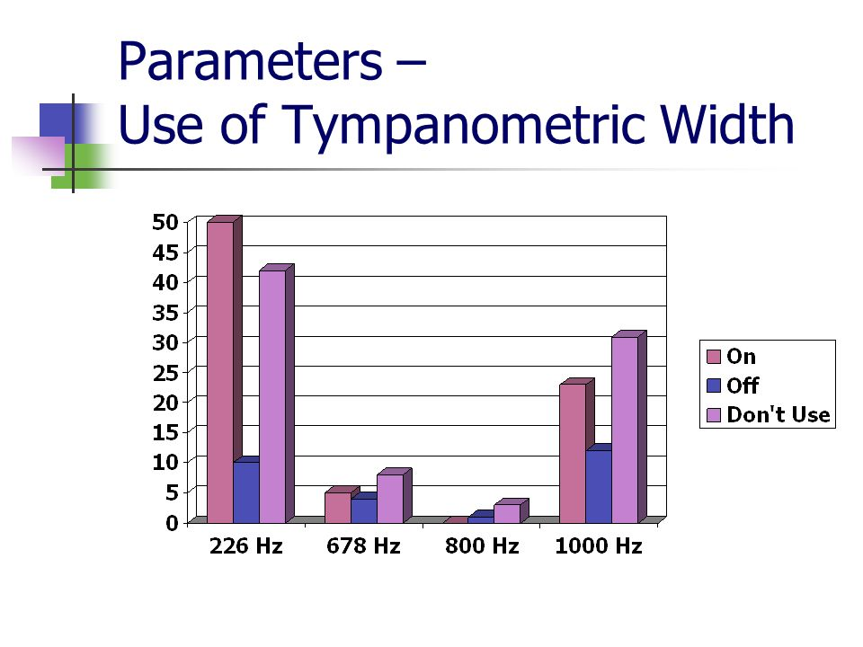 Parameters – Use of Tympanometric Width