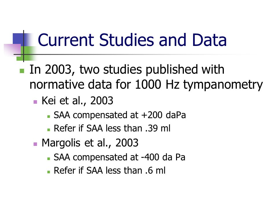 Current Studies and Data