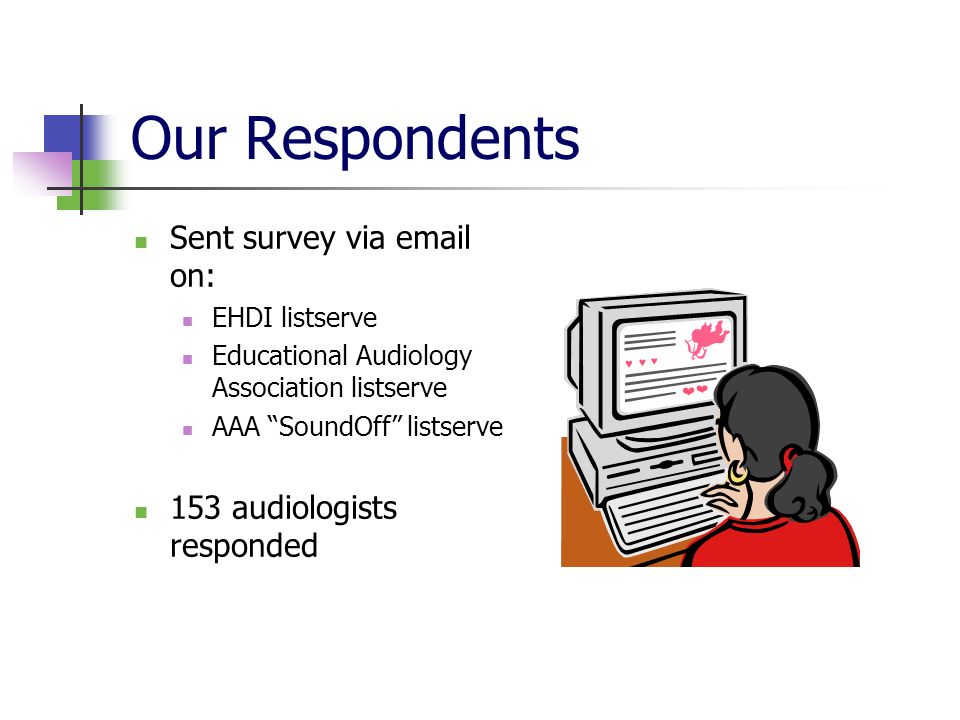 Our Respondents Sent survey via email on: 153 audiologists responded